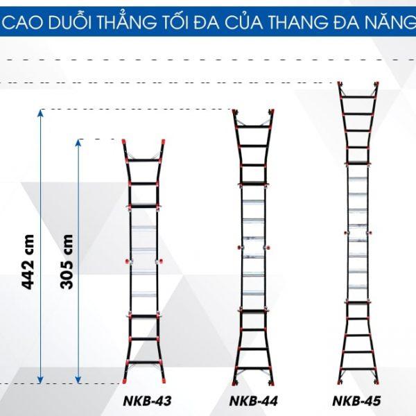 chieu-cao-chu-i-max-thang-gap-da-nang-nikawa-nkb-min