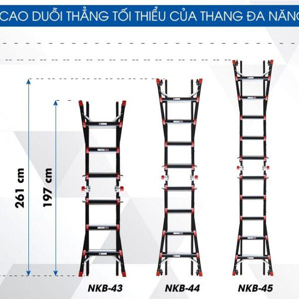 chieu-cao-chu-i-min-thang-gap-da-nang-nikawa-nkb-min